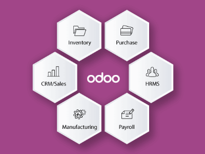 Odoo das Open-Source-ERP